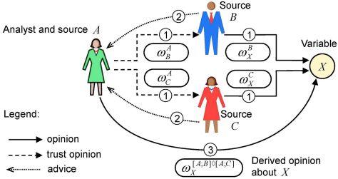 complex logic_public domain